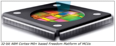 32-bit,ARM Cortex,M0+,Freedom, Platform,MCUs