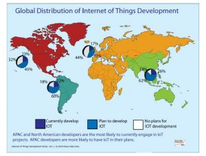 Global Distribution of Internet of Things Development 2015