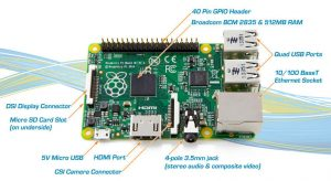 IoT Boards