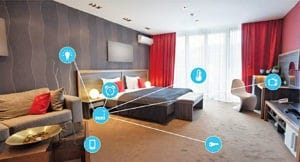 IoT for hotel automation
