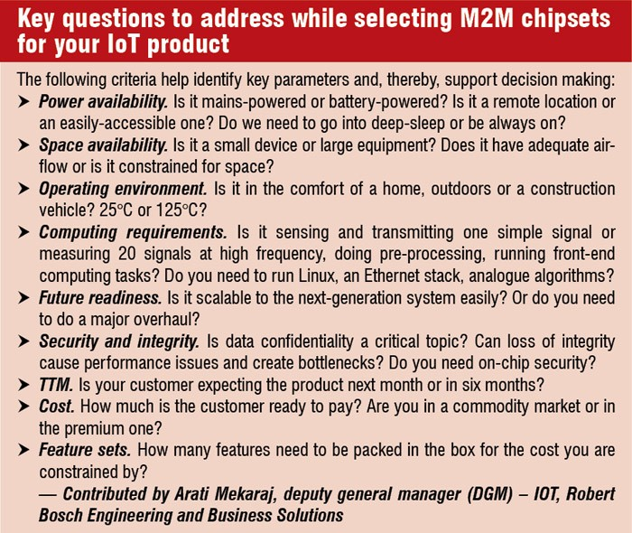 Key Questions,address,selecting,M2M,Product