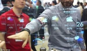 Smart Mirror -IoT