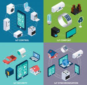 IoT Four Isometric Icons