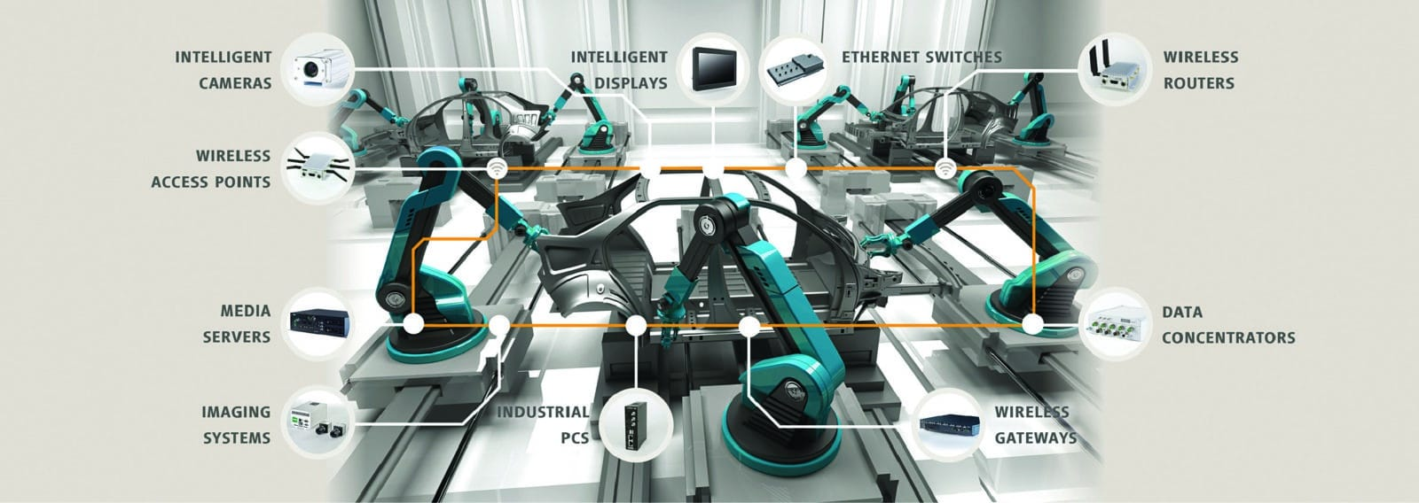 Industry 4.0 (Image courtesy: www.eltec.de)