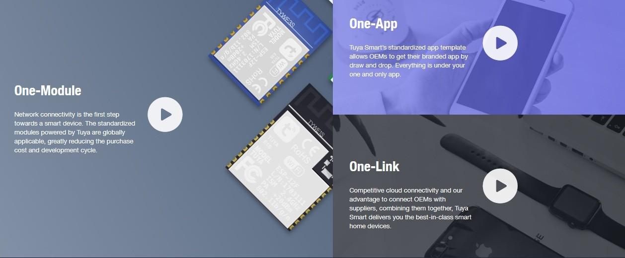 Tuya Smart to enable smart devide maker market quicker