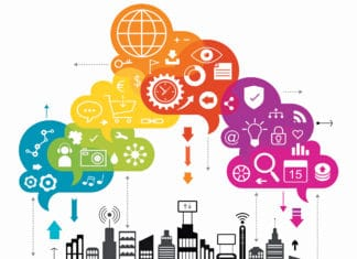 smart India IoT Theme