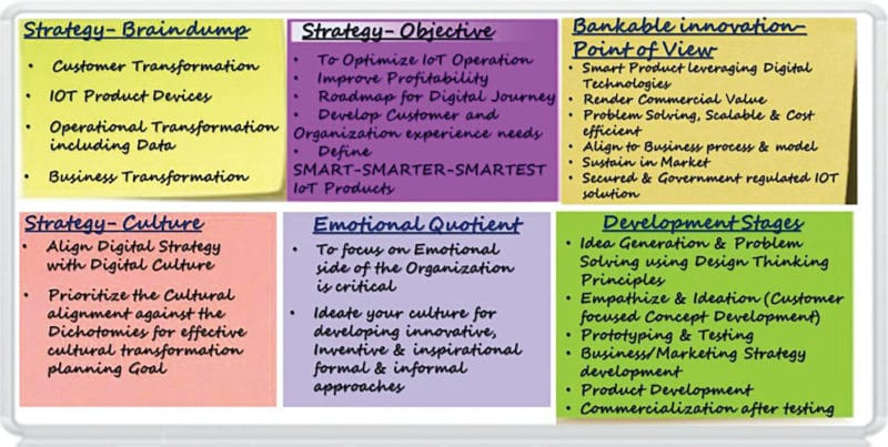 Inputs on the strategy (types of transformation, strategy objective, strategic culture and emotional quotient)
